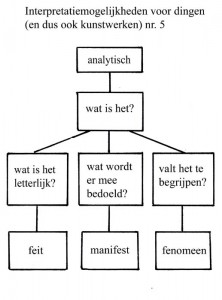 http://michielburger.nl/files/gimgs/th-110_Dichotomy_17_Michiel_Burger.jpg